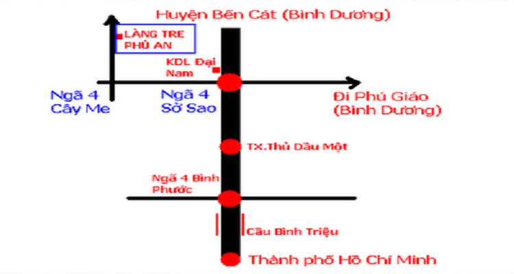 Làng tre Phú An 8